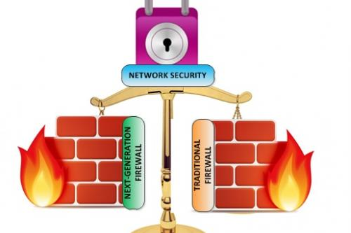 When a Traditional Firewall Doesn't Go Far Enough Diagram
